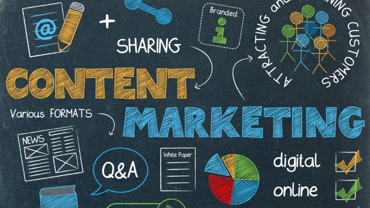 Content Marketing Inhalte